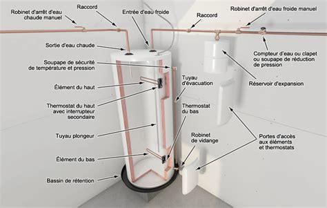 Remplacement Tableau électrique Prix 4386 by Installation Chauffe Eau Electrique Installation D 39 Un