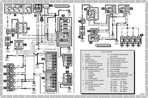 peugeot 207 wiring diagram efcaviation