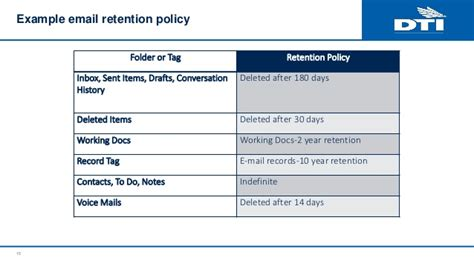 Information Governance In Office 365 Records Management And Retention Information Governance Policy Template