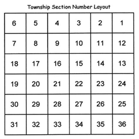 16 section land faq re land patents survey terms etc