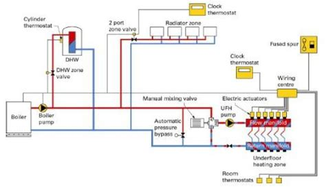 typical central air conditioning wiring diagram central ac