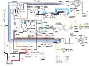 mercruiser boat wiring diagrams