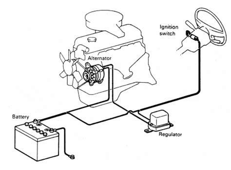 sistem pengisian baterai otomotif