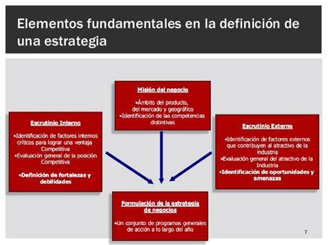 Definicion De Mba by Ece Ua Publi123 Marketing Estrat 233 Gico Pp Unidad 03