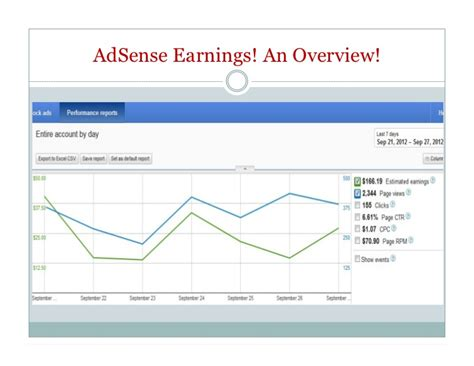 adsense overview presentations from gbg dhaka bd tech social event