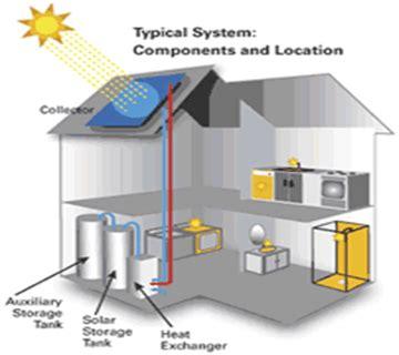 water storage tank 3000 gallons frp water storage tanks