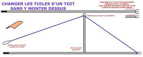 Changer Tuile Toit by Changer Les Tuiles D Un Toit
