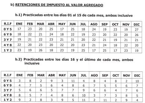 calendario 2016 de contribuyentes gerencia y tributos nuevo calendario de contribuyentes especiales del seniat