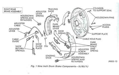 rear brake shoes diagram jeep drum brake diagram