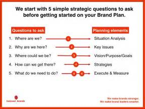 brand management plan template how to write a smart brand plan that everyone can follow