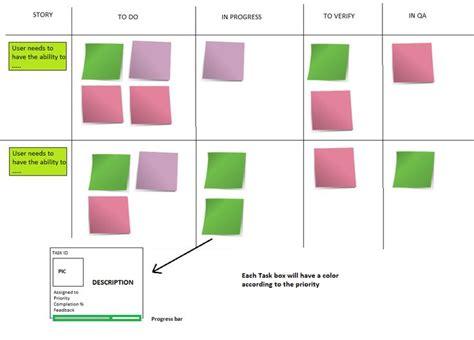 25 Unique Scrum Board Ideas On Pinterest Agile Board Project Methodology And Lean Kanban Agile Board Template