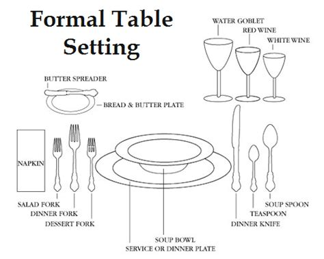 Formal Table Setting by Dining Table Formal Dining Table Layout