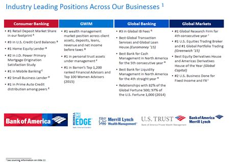 bank of america a value juggernaut ready to take