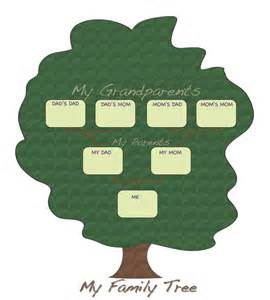 search results for simple family tree template