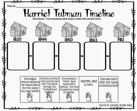 timeline activity book martin luther king coloring pages free coloring books printable to tiny martin luther king