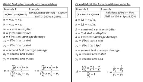 multiplier resistor formula image advanced multiplier calculations png summoners war sky arena wiki fandom powered by