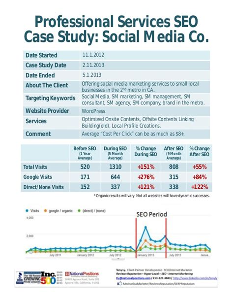 Seo Marketing Company 5 by Professional Services Seo Study Local Social Media
