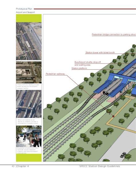zaragoza airport site plan transportation pinterest airport landscape design guidelines beatiful landscape