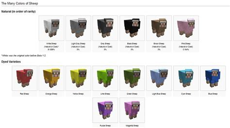 minecraft wool colors minecraft sheep colors minecraft