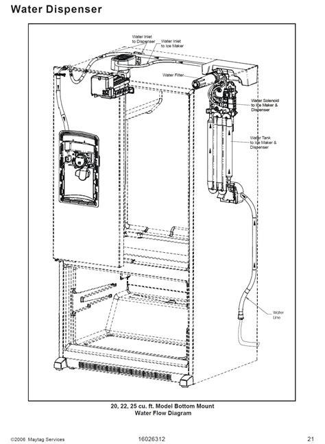 water dispenser diagram in door water dispenser has slowed to 1 liter per minute