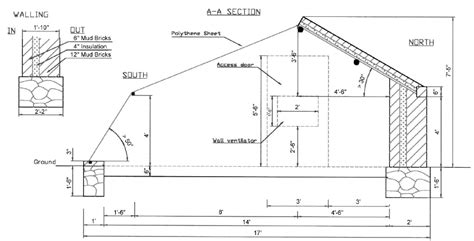 greenhouse construction drawings