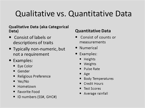 exle of qualitative data section 1 2 data classification ppt