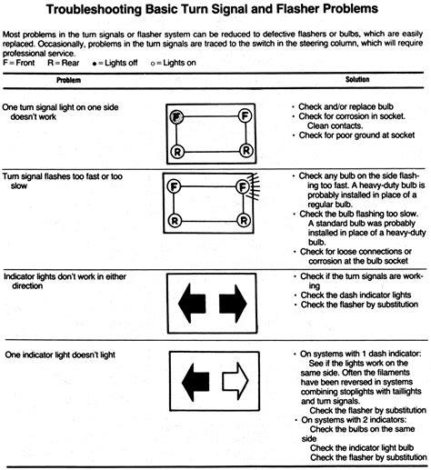 1997 ford taurus 3 0l efi 6cyl repair guides 1997 ford taurus 3 0l mfi ohv 6cyl repair guides