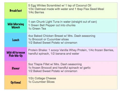 Cabral Detox Schedule 17 best images about eat clean on clean