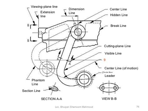 Engineering Drawing Lines Pdf