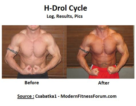 h drol supplement cel h drol cycle results log pics with csabatka1