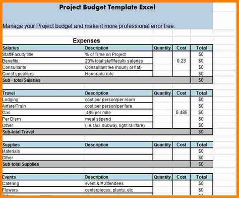 microsoft budget templates excel 100 12 project budget template excel ms excel