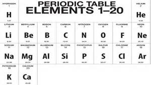 Periodic table 20 elements jpg