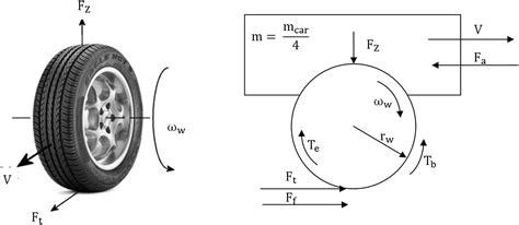 brake resistor definition 28 images brake resistor explained 28 images potentiometer i a