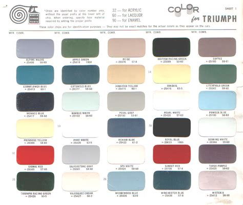 optimus 5 search image dupont colors paint chart