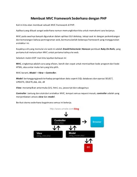 membuat aplikasi web dengan zend framework membuat mvc framework sederhana dengan php