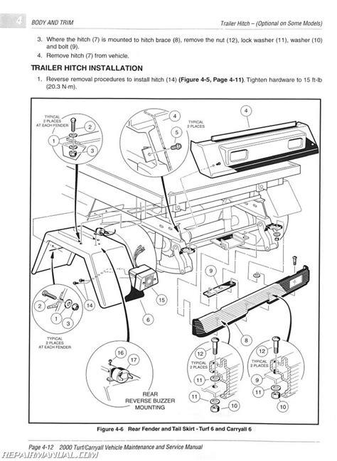 Club Car Precedent Wiring Diagram   Wiring Diagram