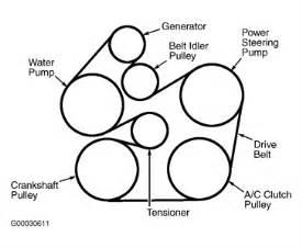 solved 2004 ford taurus serpentine belt diagram where
