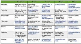 vegetarian meal plan for weight loss halflifetr info