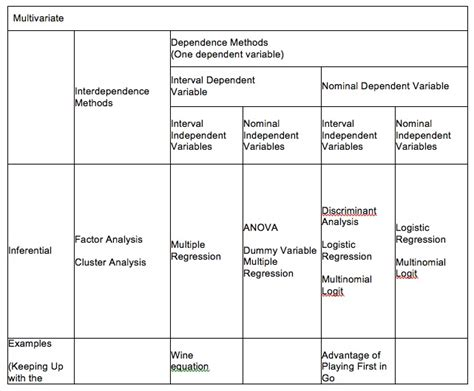 Analysis Methods Data Analysis Methods Keeping Up With The Quants Appendices