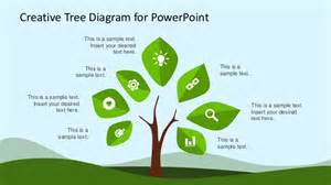 creative tree diagram powerpoint template design