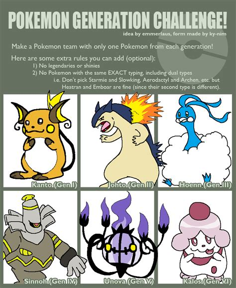 Pokemon Meme - pokemon randomizer meme images pokemon images