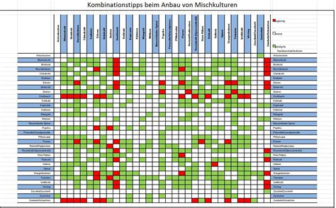 Mondkalender 2018 Für Garten Zum Ausdrucken kalender 2015 search results calendar 2015