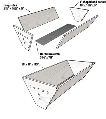 top bar hive dimensions cut list for a kenya top bar hive dummies