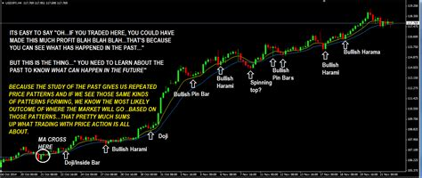 trading best best trend trading strategy for capturing big profits