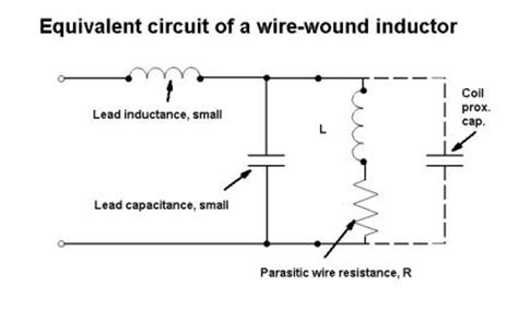 a solenoid inductor is wound on a form when inductors self resonate