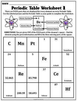periodic table coloring activity periodic table worksheet with cars pictures to pin on