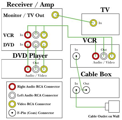 wiring diagram to hook up surround sound images diagram