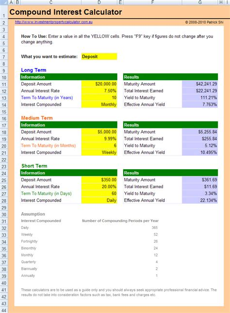 Compound Interest Calculator Spreadsheet by Compound Interest Excel Formula Worksheet Free Savings
