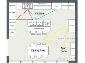 Kitchen Plans With Islands kitchen layout ideas triangle zones help organize kitchen traffic