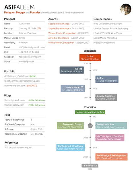28 free cv resume templates html psd amp indesign web